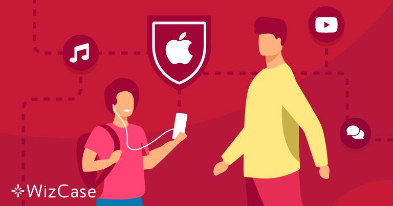 Най-добри приложения за родителски контрол за iPhone & iPad – 2021